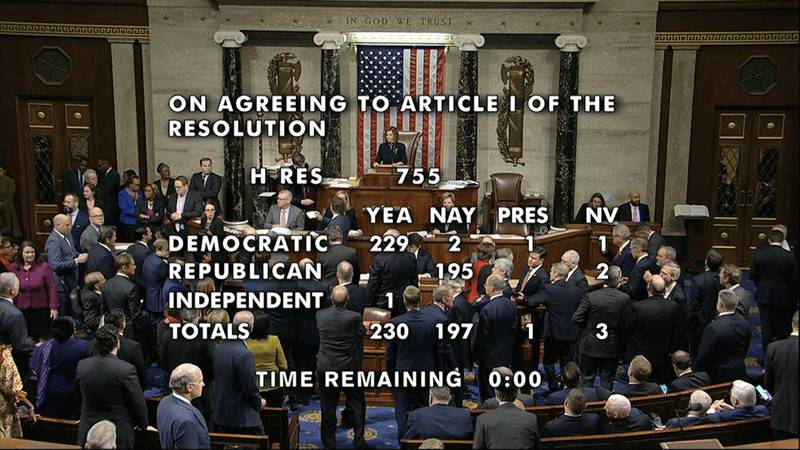 The vote total showing the the passage of the first article of impeachment, abuse of power,...
