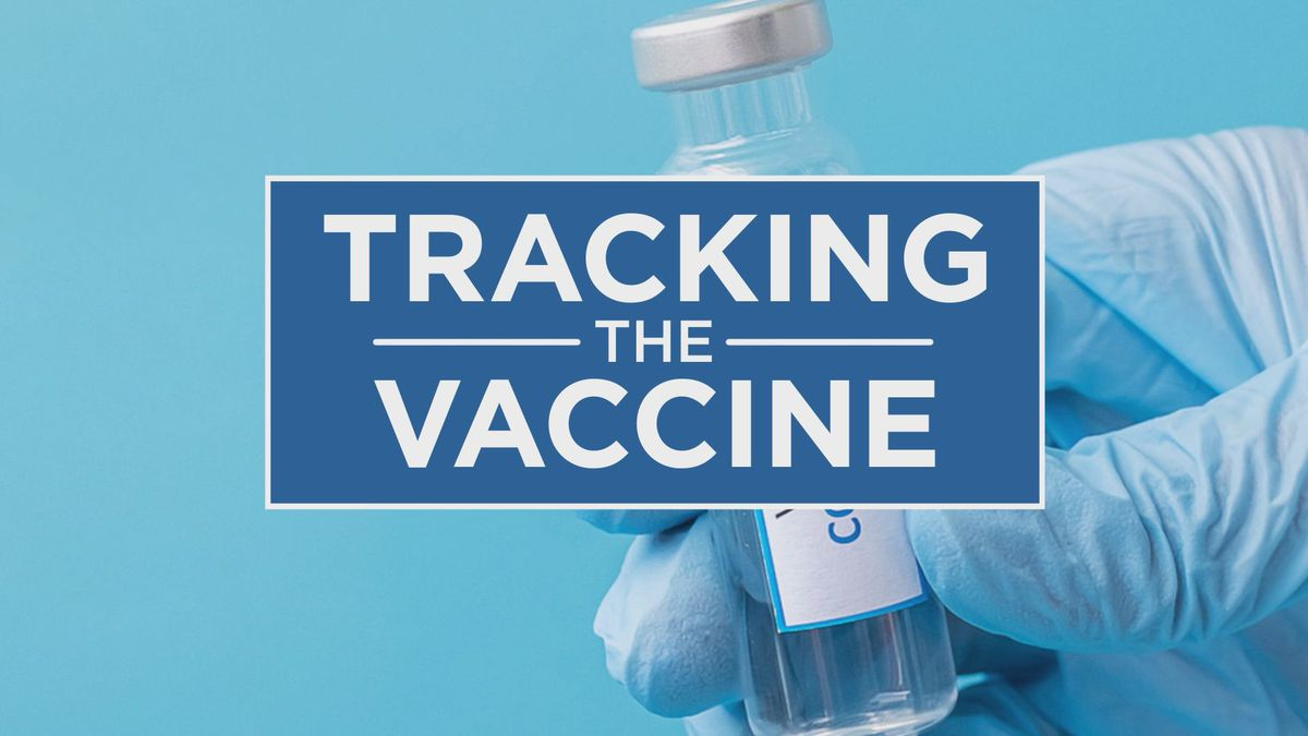 Tracking the Vaccine
