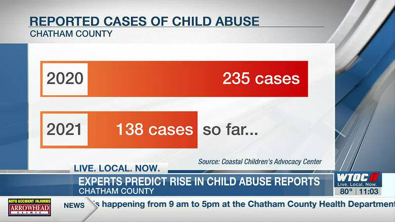 Experts predict rise in child abuse reports in Chatham Co.
