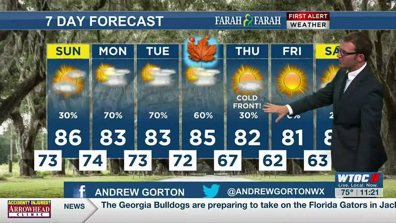 Cooler air by the end of the week!