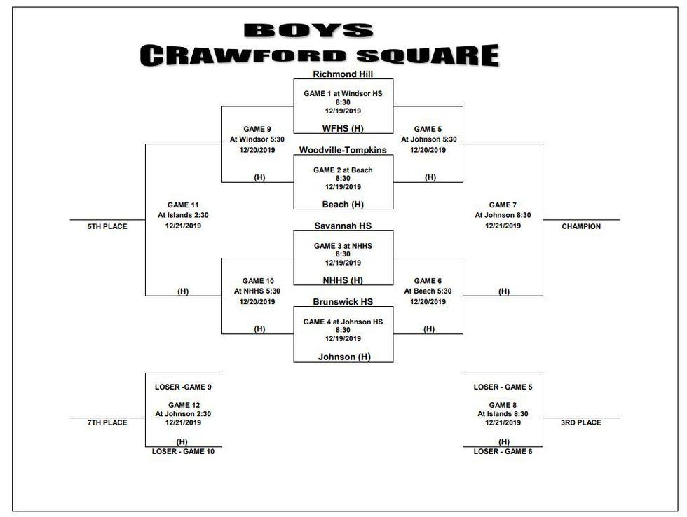 The Crawford Square bracket