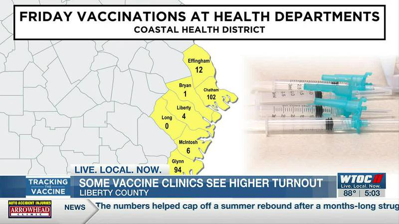 Some vaccine clinics seeing higher turnout